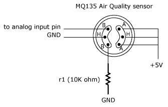 Sensor wiring